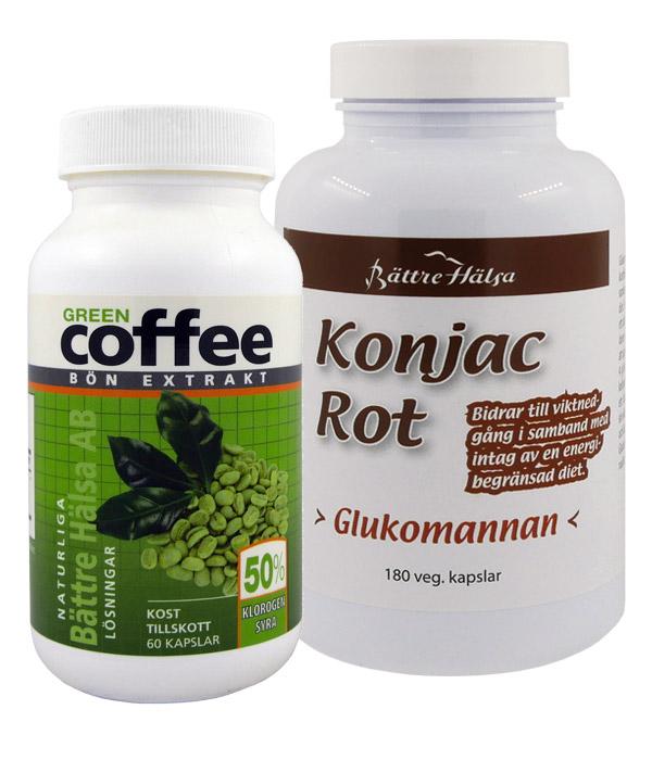 coffee konjak viktminskning